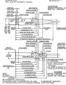 308 SAAMI diagram